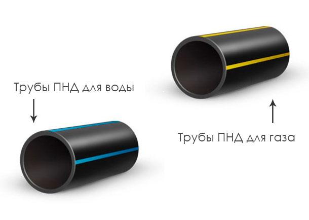 Трубы полиэтиленовые ПНД ПЭ100